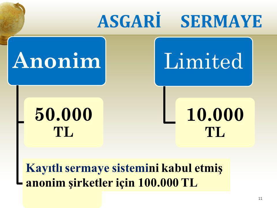 Anonim Limited ASGARİ SERMAYE 50.000 TL 10.000 TL