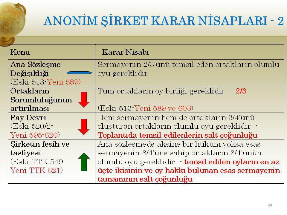 ANONİM ŞİRKET KARAR NİSAPLARI - 2
