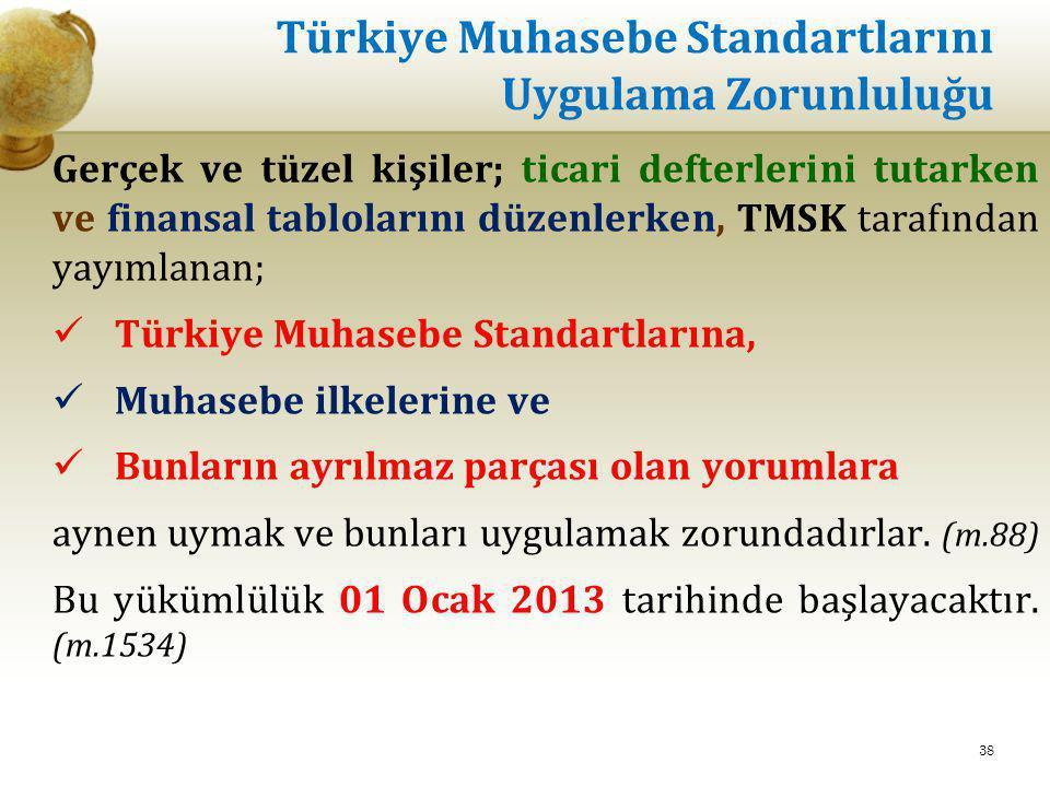 Türkiye Muhasebe Standartlarını Uygulama Zorunluluğu