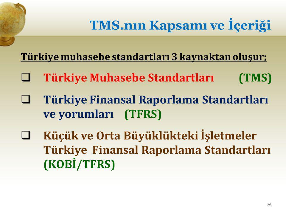 TMS.nın Kapsamı ve İçeriği