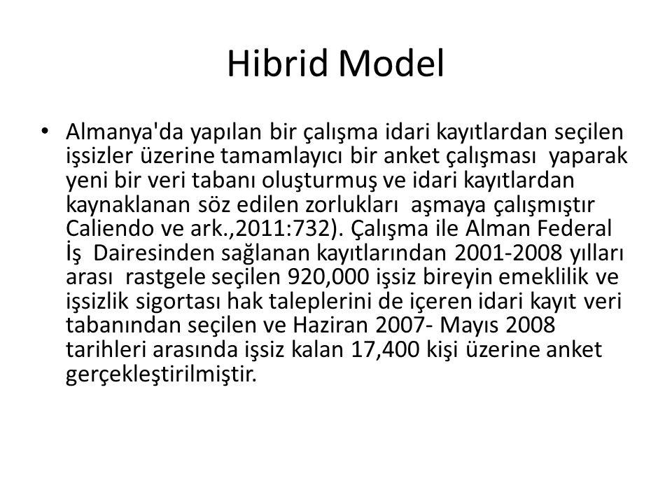 Hibrid Model