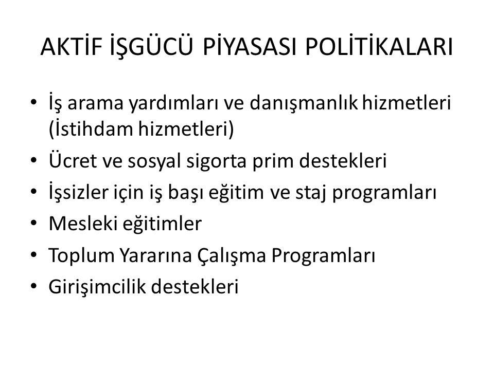 AKTİF İŞGÜCÜ PİYASASI POLİTİKALARI