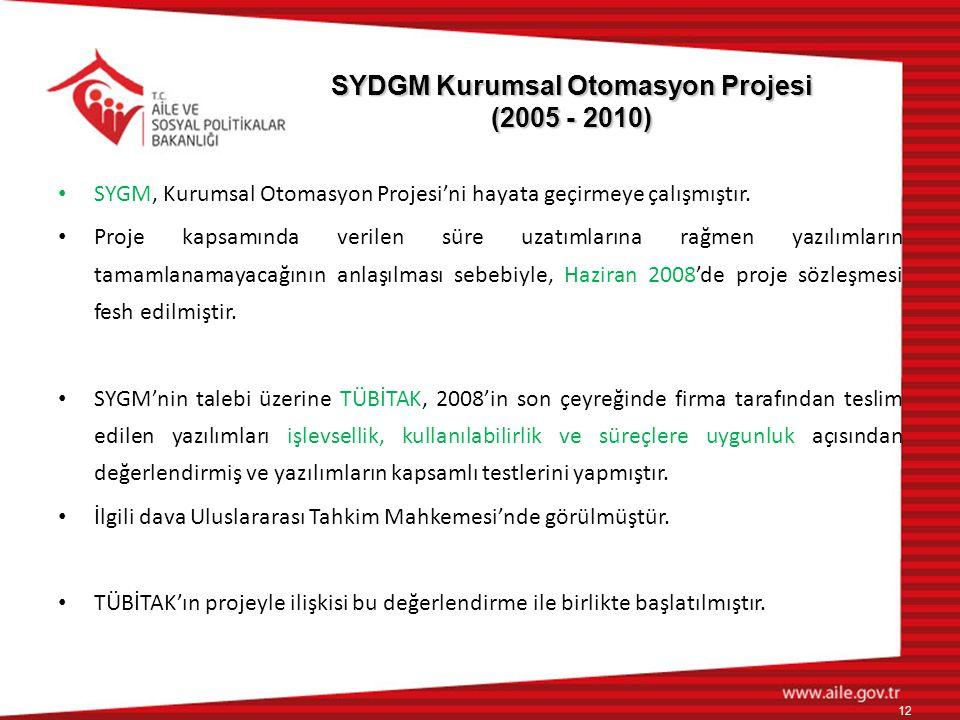 SYDGM Kurumsal Otomasyon Projesi