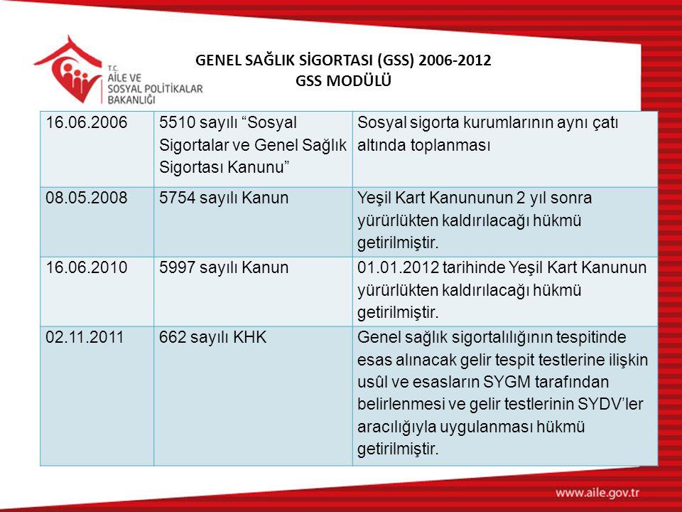 GENEL SAĞLIK SİGORTASI (GSS) 2006-2012 GSS MODÜLÜ