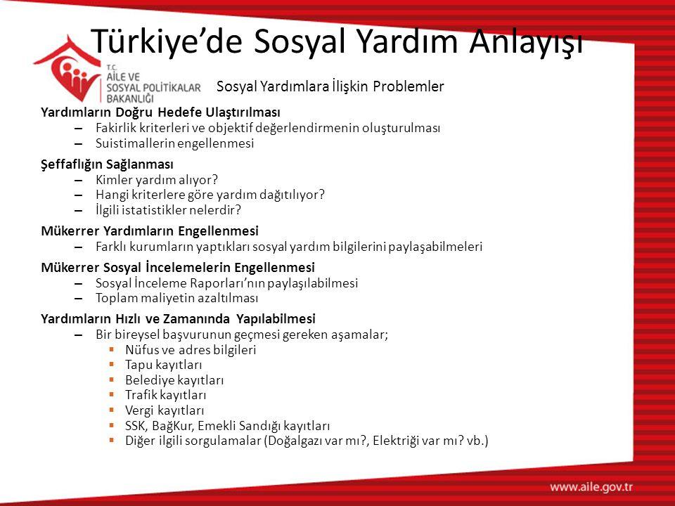 Türkiye'de Sosyal Yardım Anlayışı