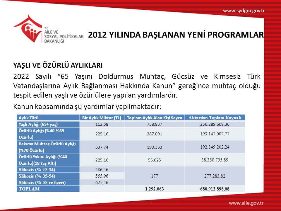 2012 YILINDA BAŞLANAN YENİ PROGRAMLAR