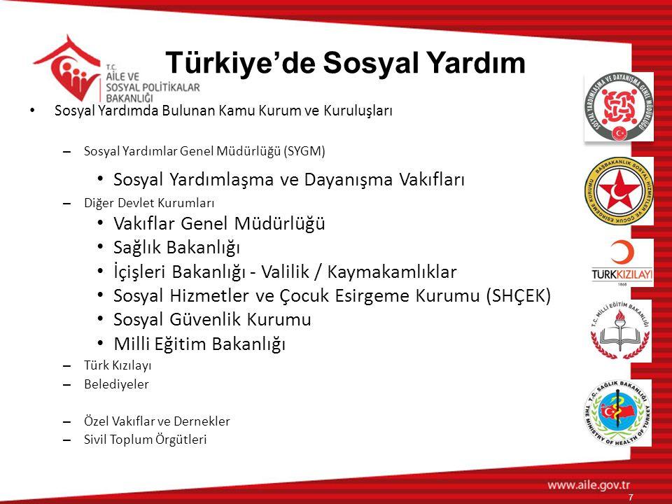 Türkiye'de Sosyal Yardım