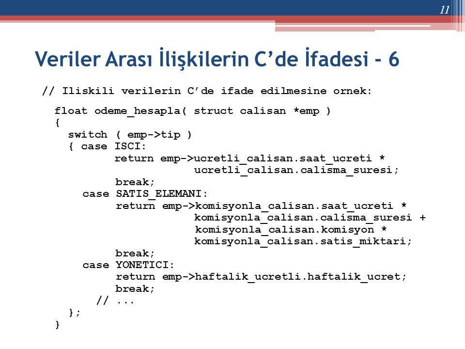 Veriler Arası İlişkilerin C'de İfadesi - 6