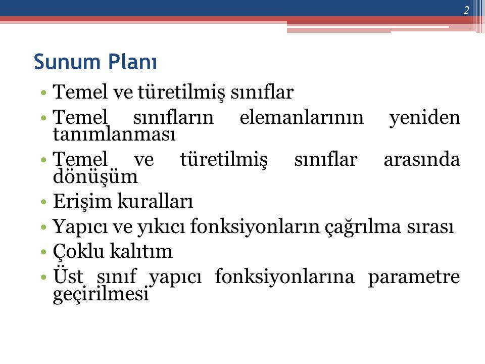 Sunum Planı Temel ve türetilmiş sınıflar