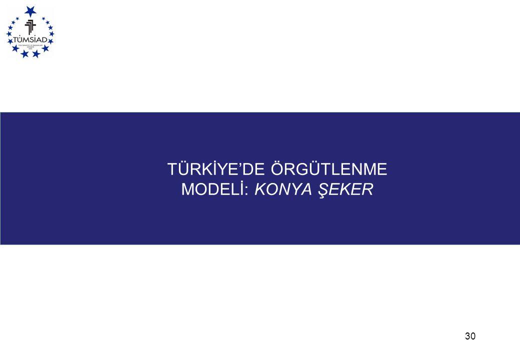 TÜRKİYE'DE ÖRGÜTLENME MODELİ: KONYA ŞEKER
