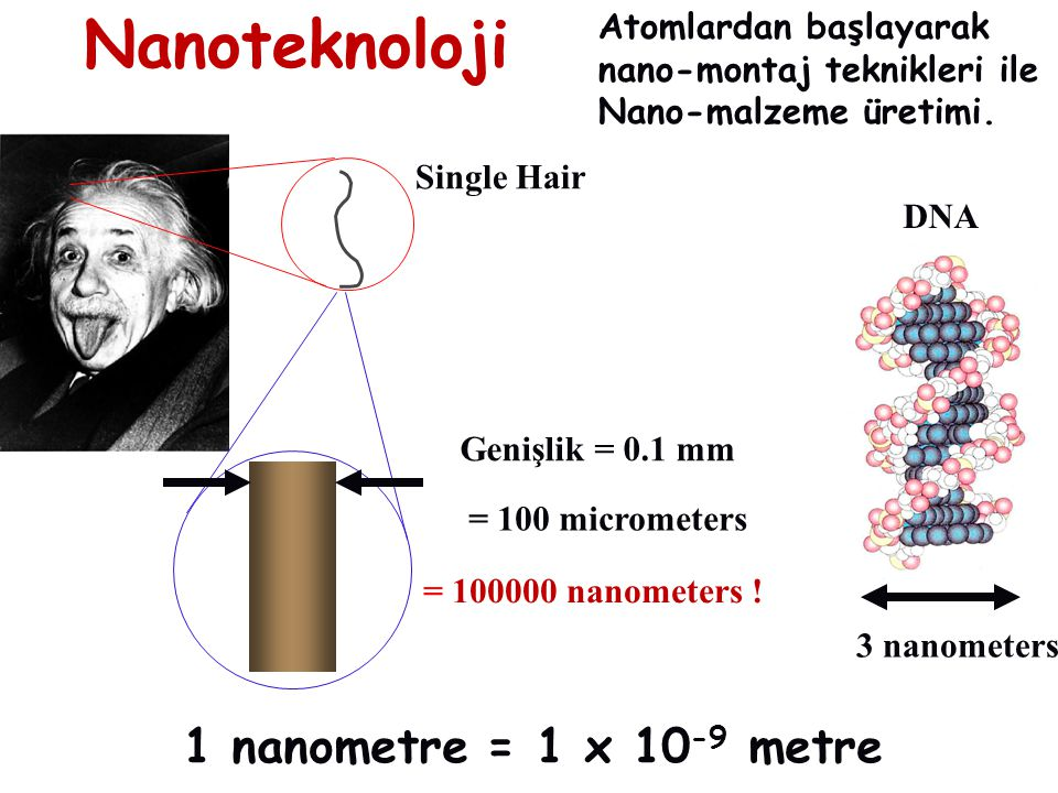 Nanoteknoloji 1 nanometre = 1 x 10-9 metre
