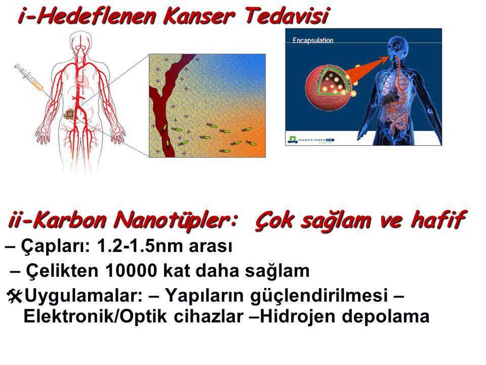 i-Hedeflenen Kanser Tedavisi ii-Karbon Nanotüpler: Çok sağlam ve hafif