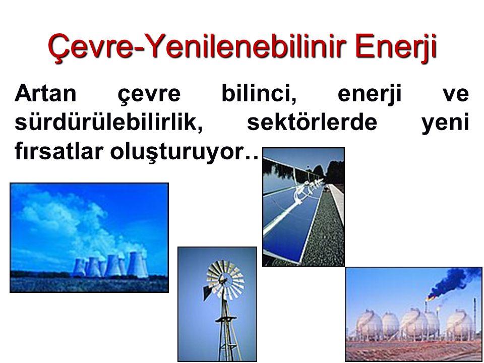 Çevre-Yenilenebilinir Enerji