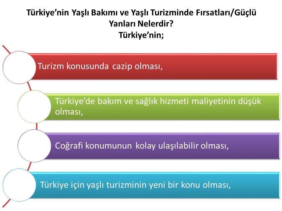 Türkiye'nin Yaşlı Bakımı ve Yaşlı Turizminde Fırsatları/Güçlü Yanları Nelerdir Türkiye'nin;
