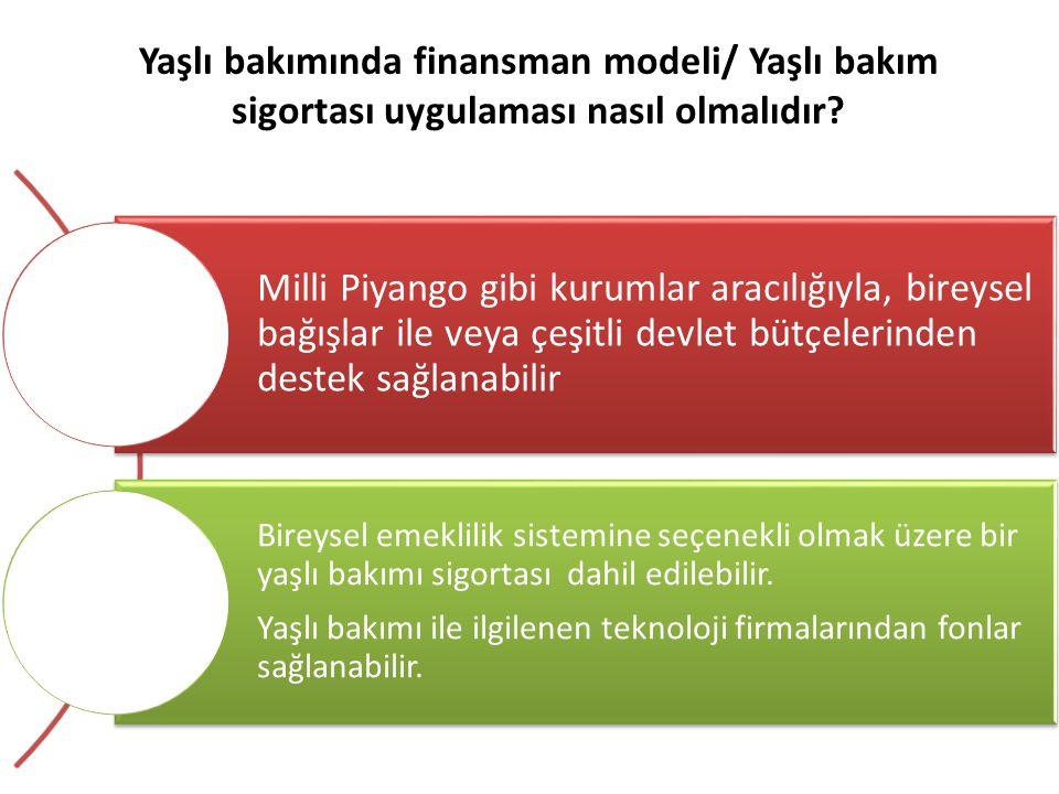 Yaşlı bakımında finansman modeli/ Yaşlı bakım sigortası uygulaması nasıl olmalıdır