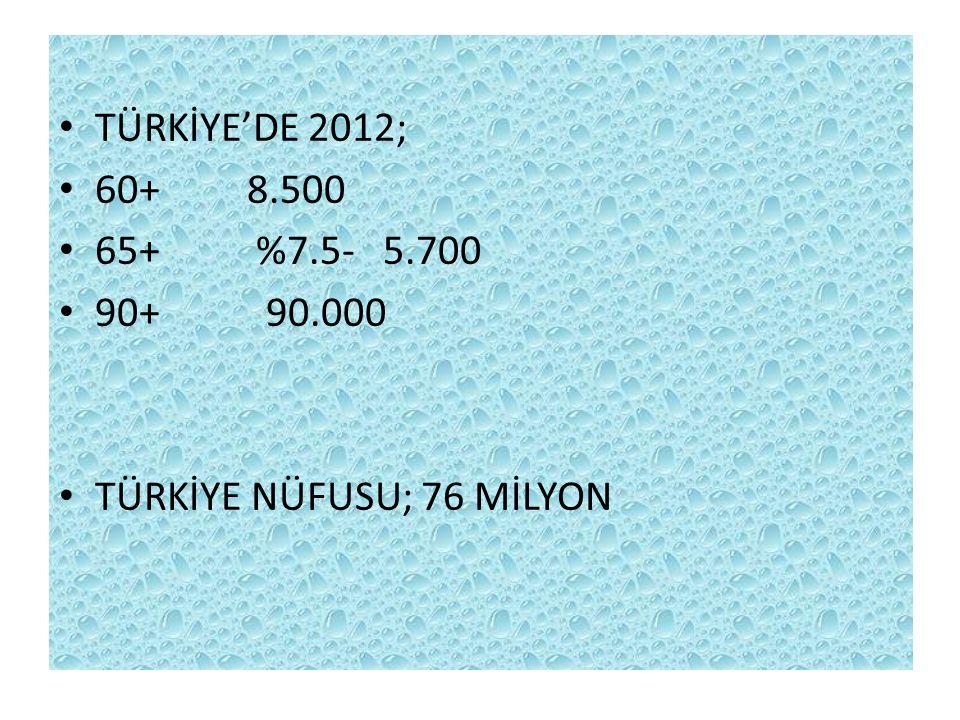 TÜRKİYE'DE 2012; 60+ 8.500. 65+ %7.5- 5.700.
