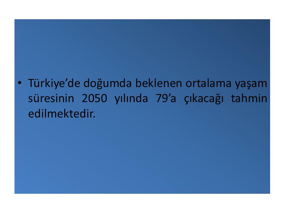 Türkiye'de doğumda beklenen ortalama yaşam süresinin 2050 yılında 79'a çıkacağı tahmin edilmektedir.