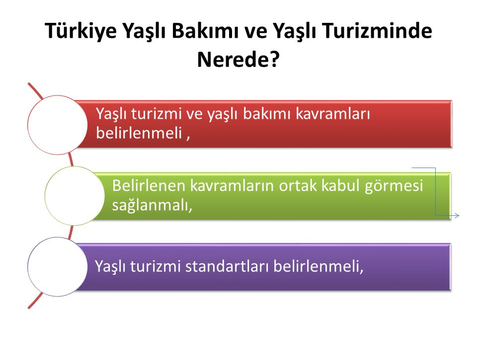 Türkiye Yaşlı Bakımı ve Yaşlı Turizminde Nerede