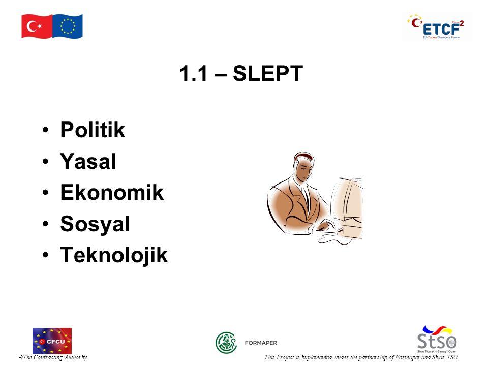 1.1 – SLEPT Politik Yasal Ekonomik Sosyal Teknolojik