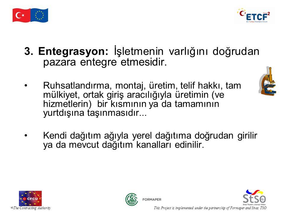 3. Entegrasyon: İşletmenin varlığını doğrudan pazara entegre etmesidir.