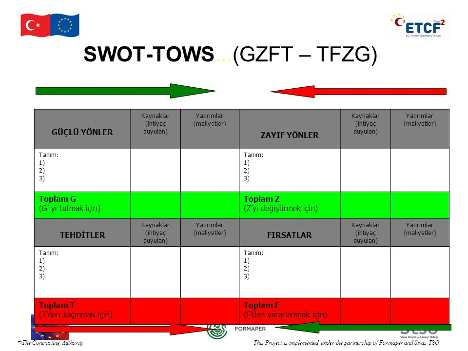 SWOT-TOWS...(GZFT – TFZG)