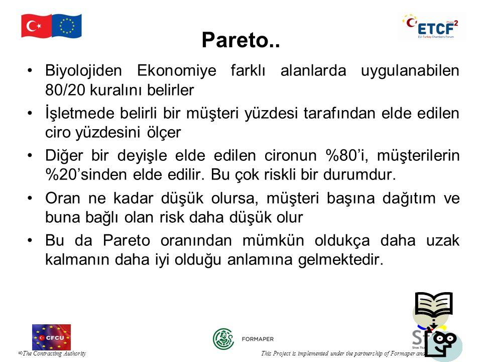 Pareto.. Biyolojiden Ekonomiye farklı alanlarda uygulanabilen 80/20 kuralını belirler.