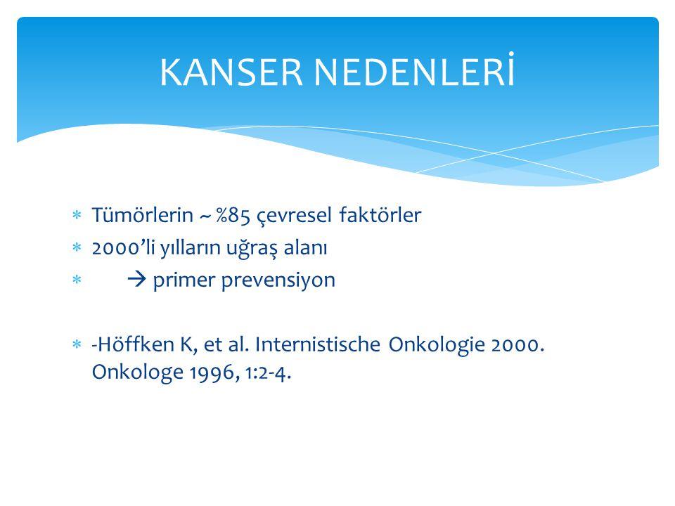 KANSER NEDENLERİ Tümörlerin ~ %85 çevresel faktörler
