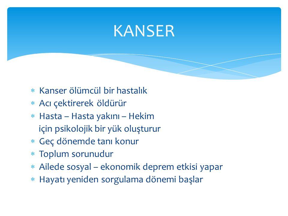 KANSER Kanser ölümcül bir hastalık Acı çektirerek öldürür