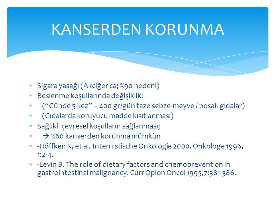 KANSERDEN KORUNMA Sigara yasağı (Akciğer ca; %90 nedeni)