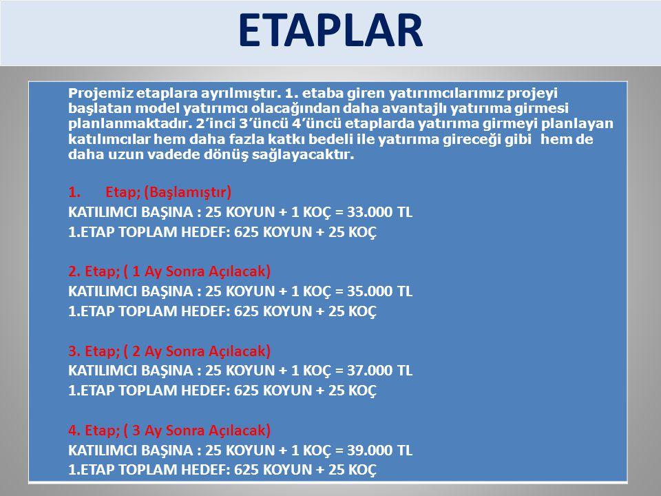 ETAPLAR Etap; (Başlamıştır)