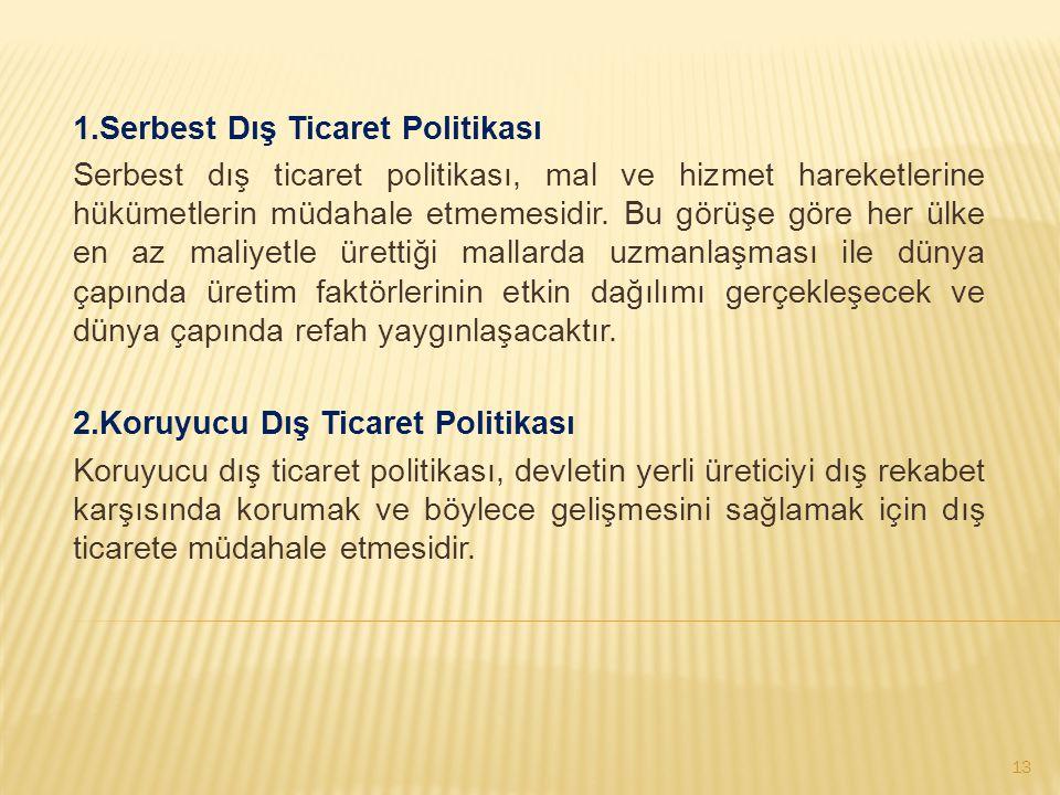 1.Serbest Dış Ticaret Politikası