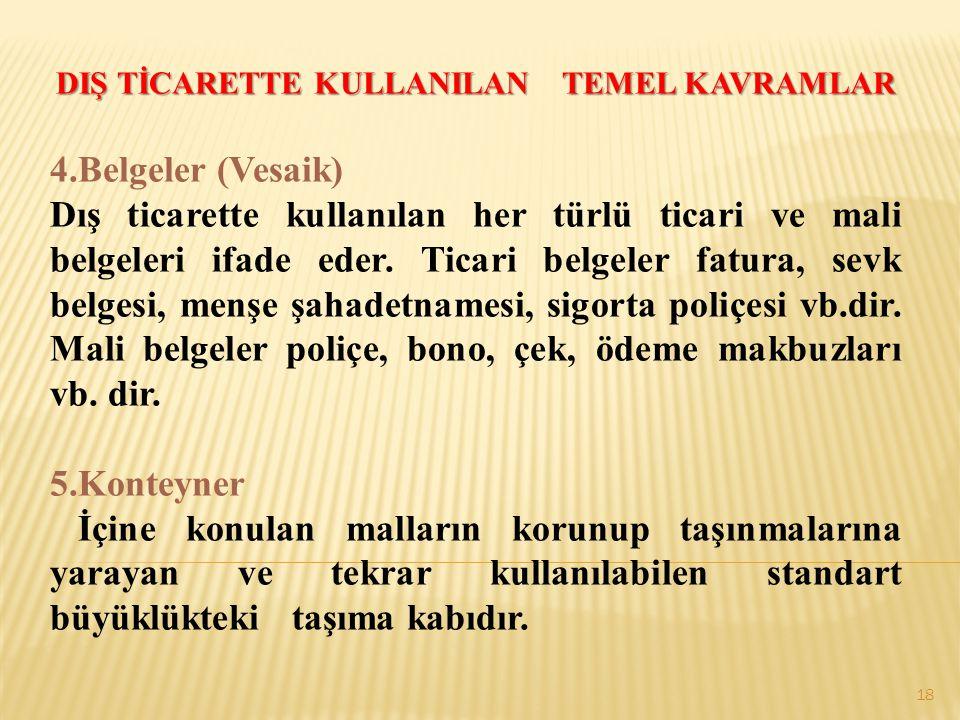 DIŞ TİCARETTE KULLANILAN TEMEL KAVRAMLAR
