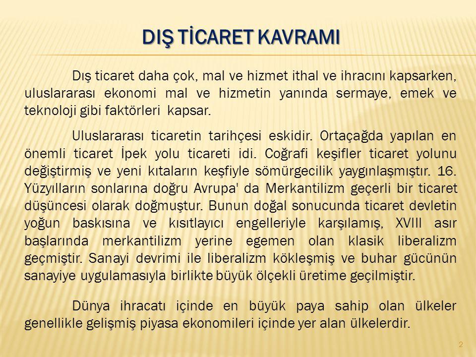 DIŞ TİCARET KAVRAMI