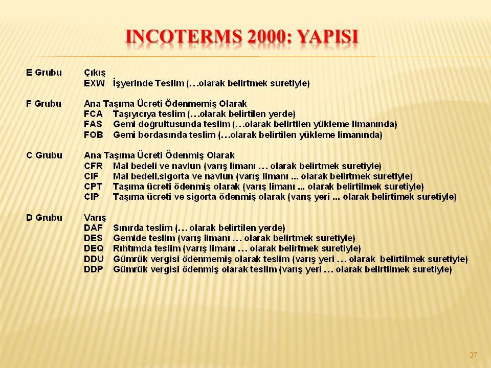 Incoterms 2000: Yapisi