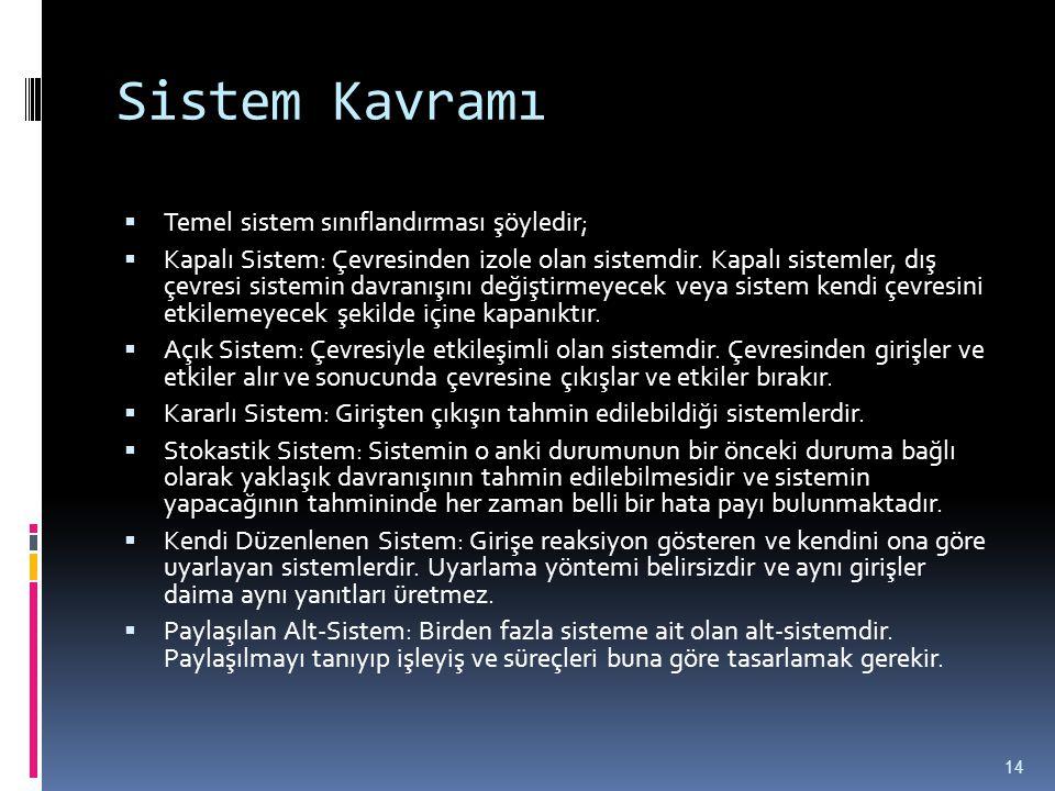Sistem Kavramı Temel sistem sınıflandırması şöyledir;