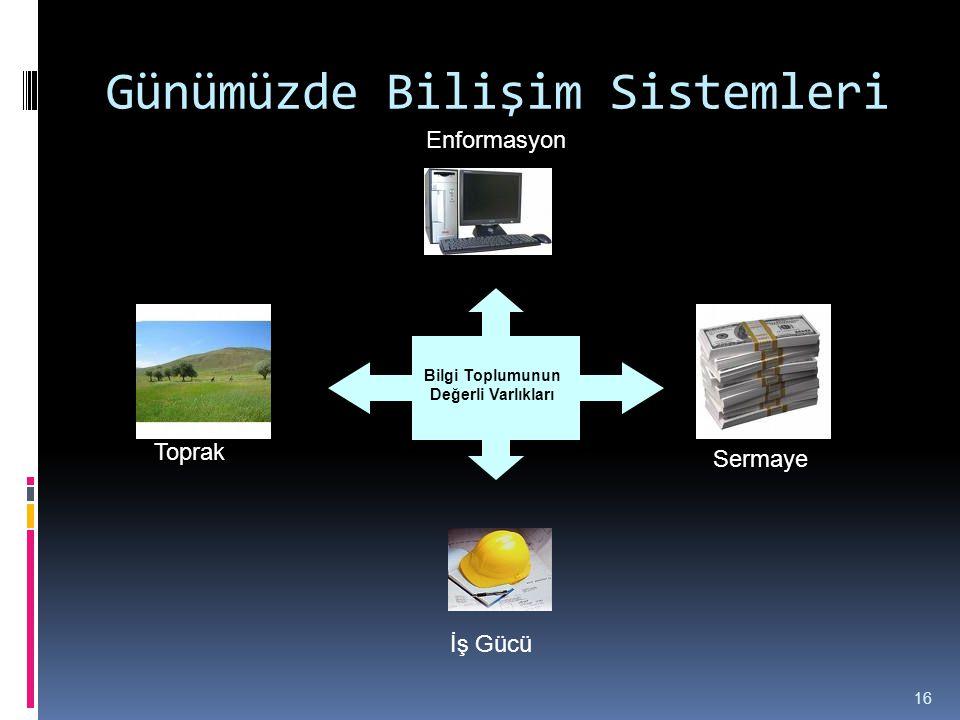 Günümüzde Bilişim Sistemleri