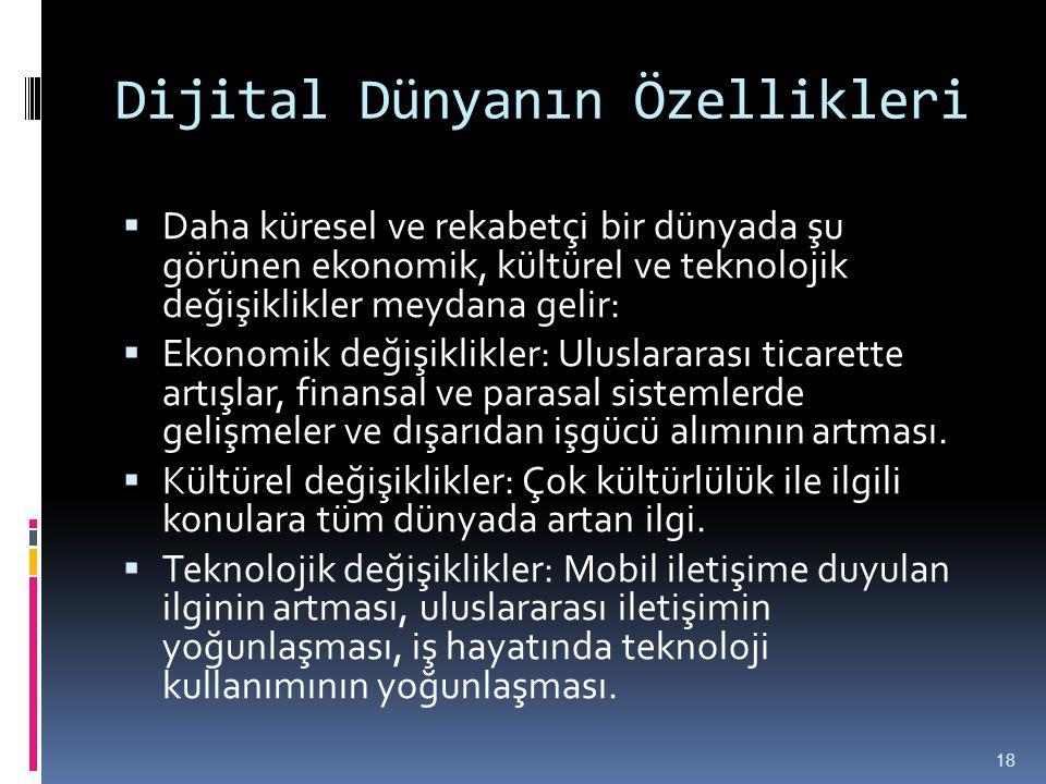 Dijital Dünyanın Özellikleri