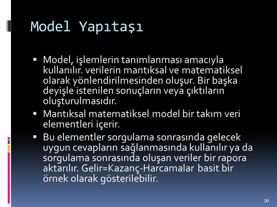 Model Yapıtaşı