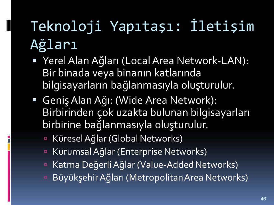 Teknoloji Yapıtaşı: İletişim Ağları