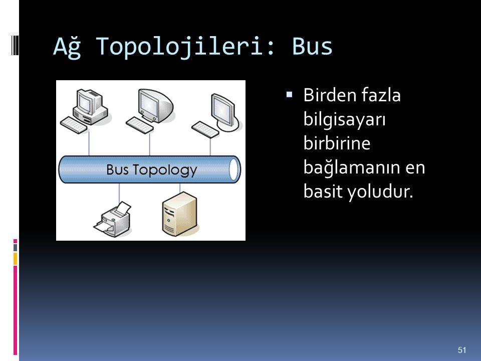 Ağ Topolojileri: Bus Birden fazla bilgisayarı birbirine bağlamanın en basit yoludur.