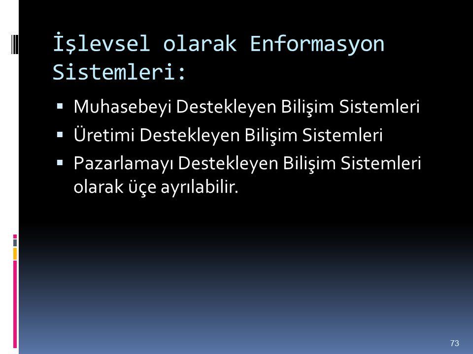 İşlevsel olarak Enformasyon Sistemleri: