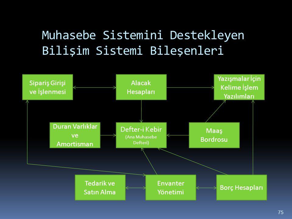 Muhasebe Sistemini Destekleyen Bilişim Sistemi Bileşenleri