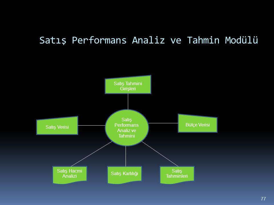 Satış Performans Analiz ve Tahmin Modülü