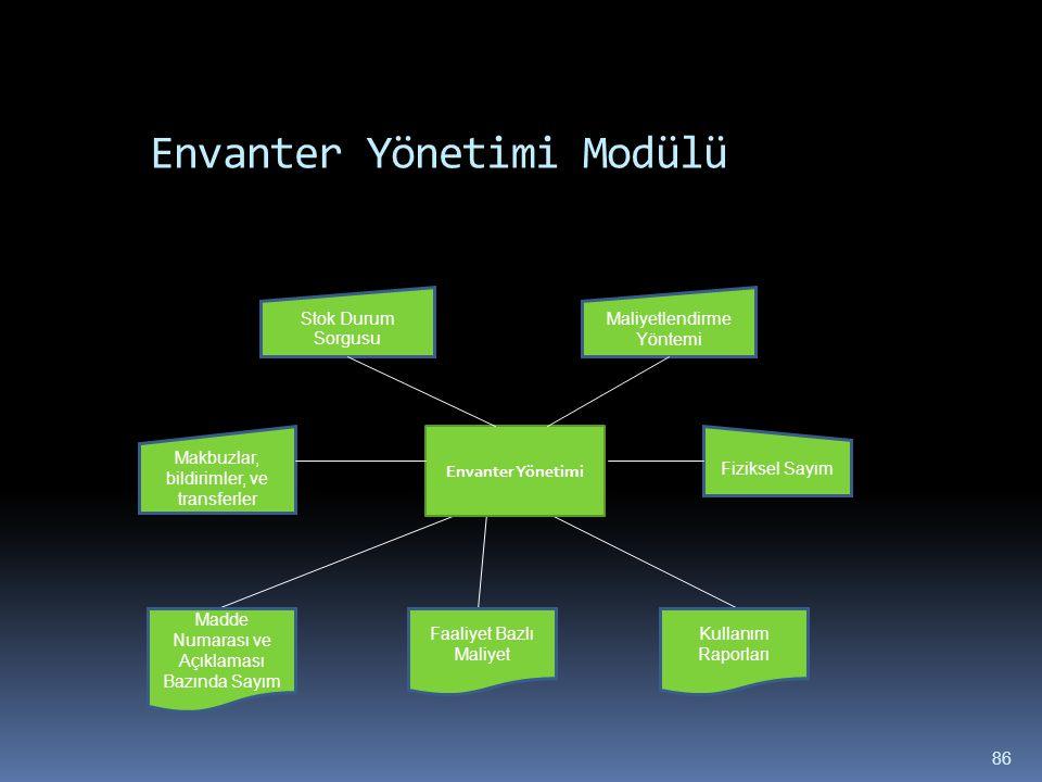 Envanter Yönetimi Modülü