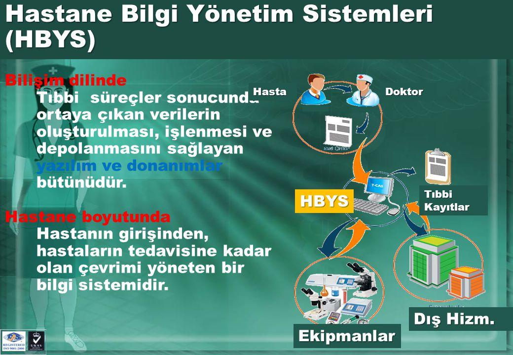 Hastane Bilgi Yönetim Sistemleri (HBYS)