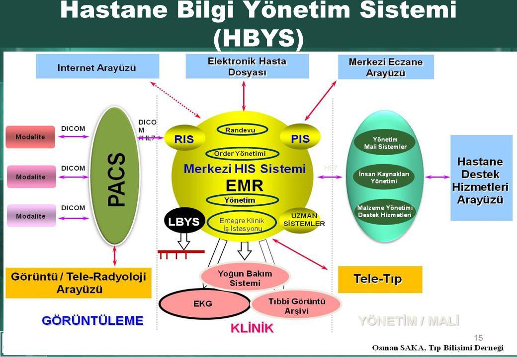 Hastane Bilgi Yönetim Sistemi (HBYS)