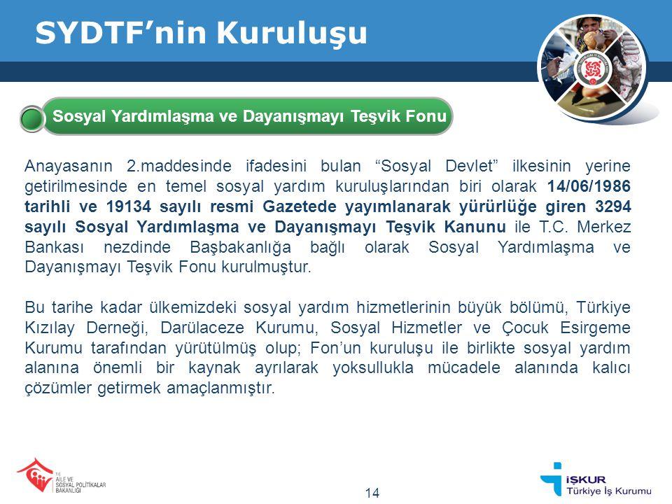 SYDTF'nin Kuruluşu Sosyal Yardımlaşma ve Dayanışmayı Teşvik Fonu