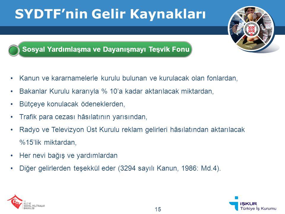 SYDTF'nin Gelir Kaynakları