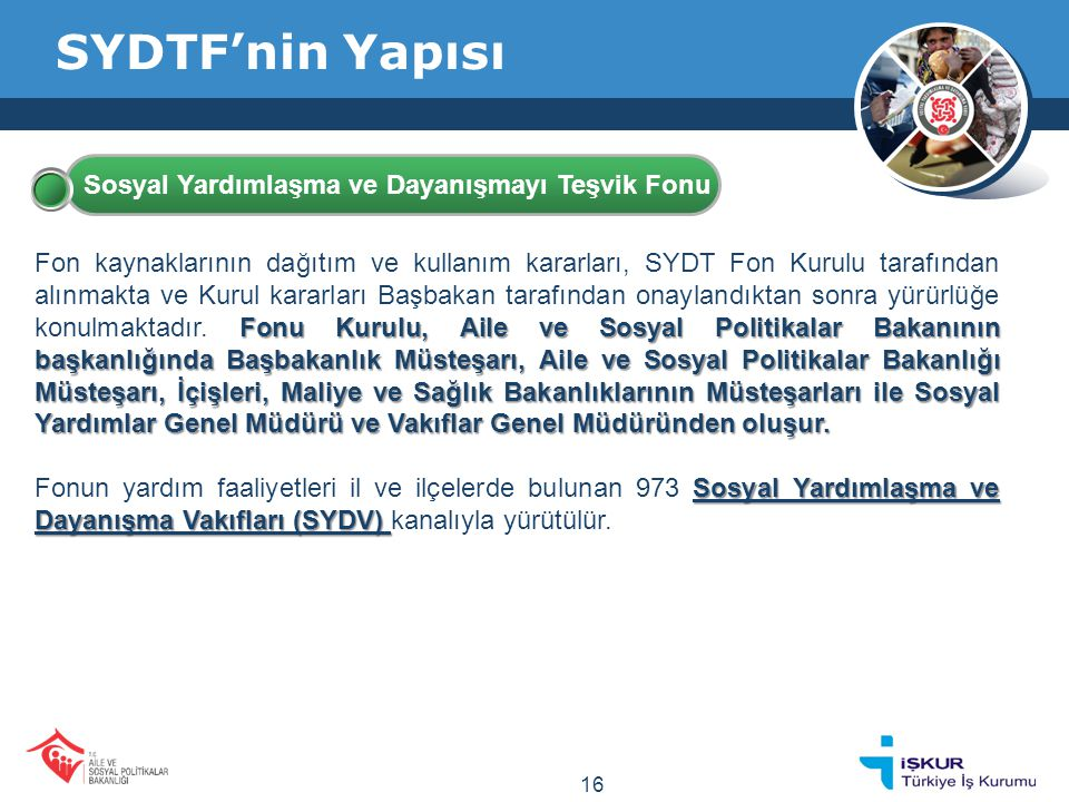 SYDTF'nin Yapısı Sosyal Yardımlaşma ve Dayanışmayı Teşvik Fonu