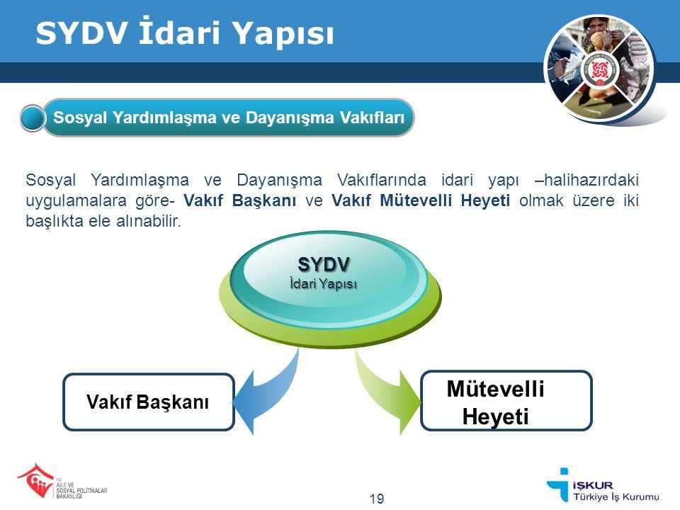SYDV İdari Yapısı Mütevelli Heyeti SYDV Vakıf Başkanı